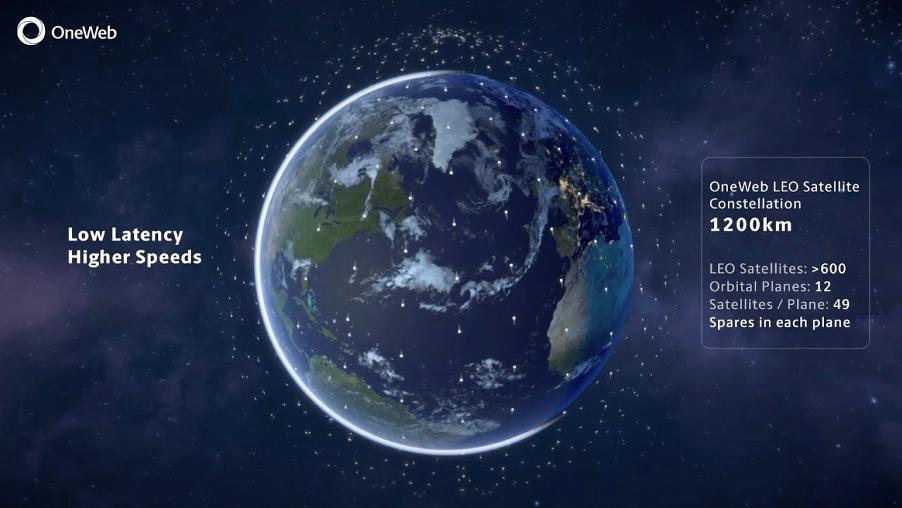 LEO satellite constellation